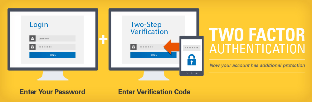 Securing Your Online Life: Two-Factor Authentication