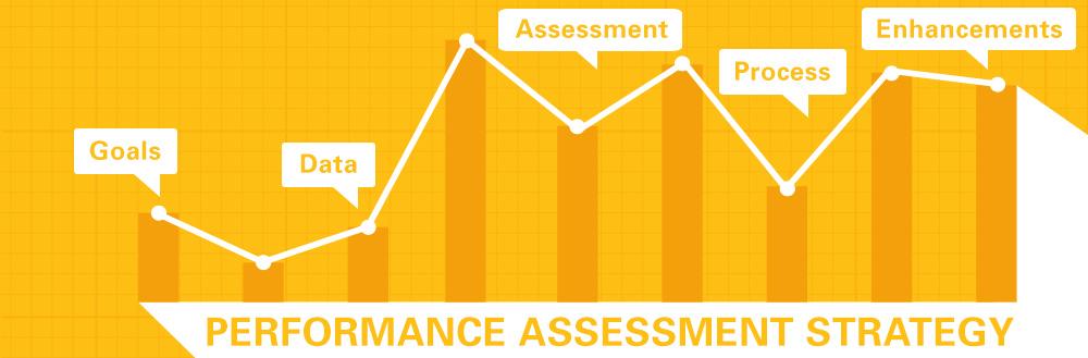 How Do You Measure a Website's Success?