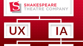 The Shakespeare Theatre:  An IA/UX Case Study