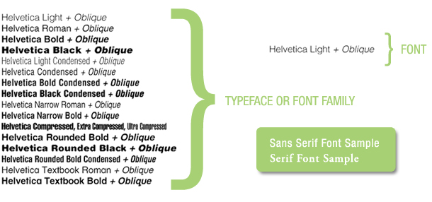 Typography 101 Font Basics
