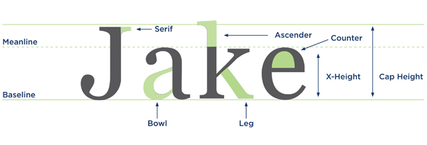Typography 101 Font Basics Jake Group